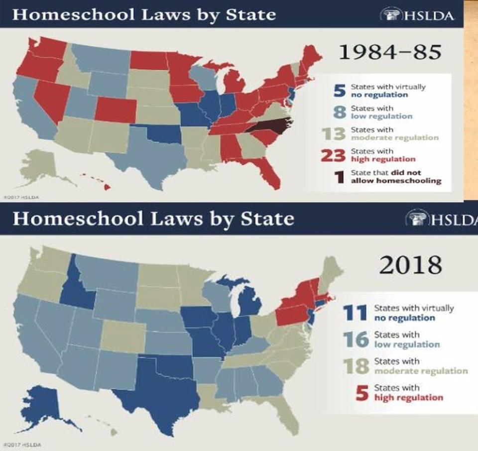 homeschooling research